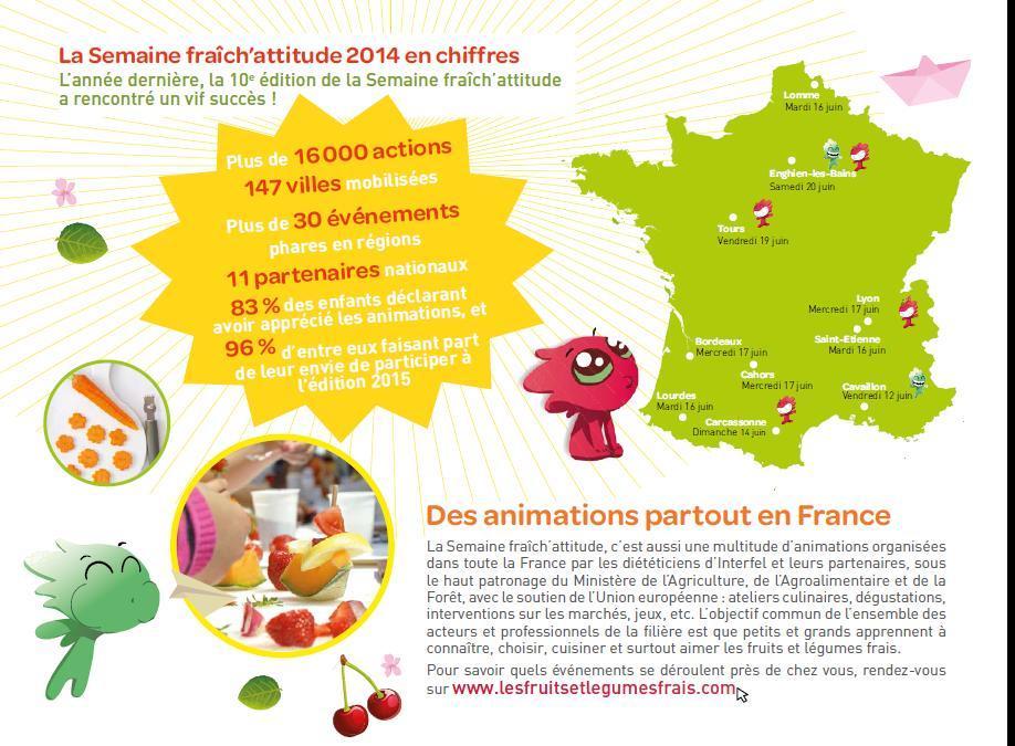 Trouver les animations partout en France